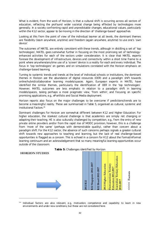 """Informe final: """"Mapeo y análisis de las tecnologías posibles para el aprendizaje"""" (MATEL)"""