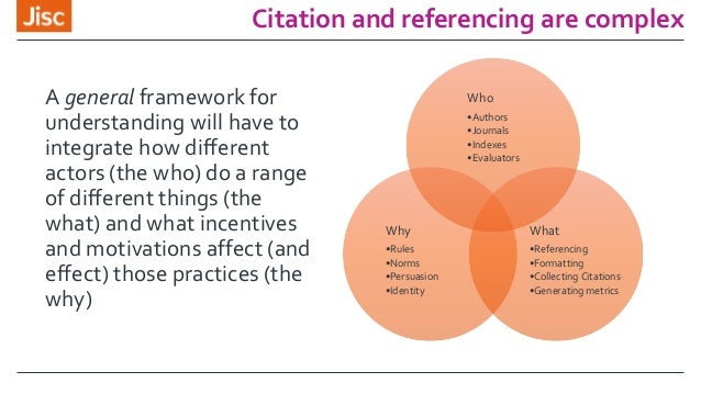 Who •Authors •Journals •Indexes •Evaluators What •Referencing •Formatting •Collecting Citations •Generating metrics Why •R...