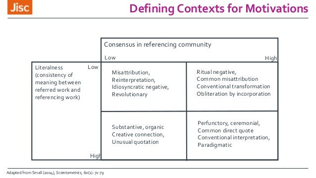Defining Contexts for Motivations Consensus in referencing community Literalness (consistency of meaning between referred ...