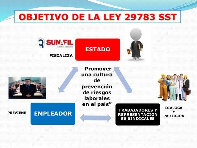 SEGURIDAD Y SALUD EN EL TRABAJO - PERU