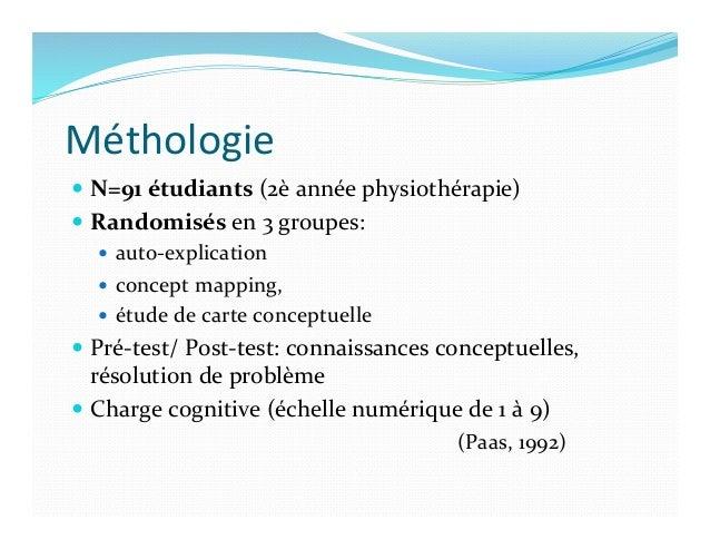 Méthodologie   — Pre-‐test:  30  min.   — 1  module:  33  min.   — WE:  8  min.   — CE:  ...