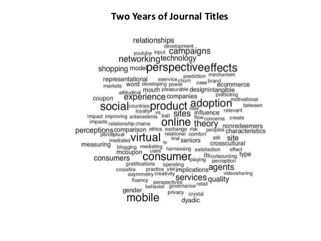 journal of research in interactive marketing Use this bookmarklet when you find an article through an outside search like google scholar if we subscribe to the content, you'll be immediately redirected to our.