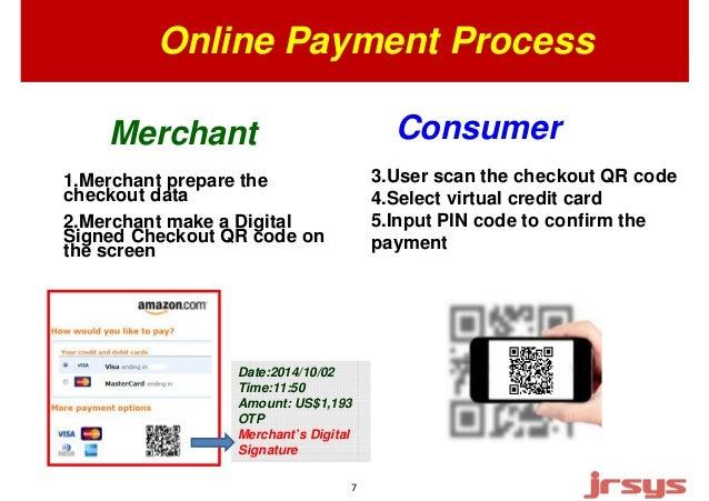 Secure QR code payment