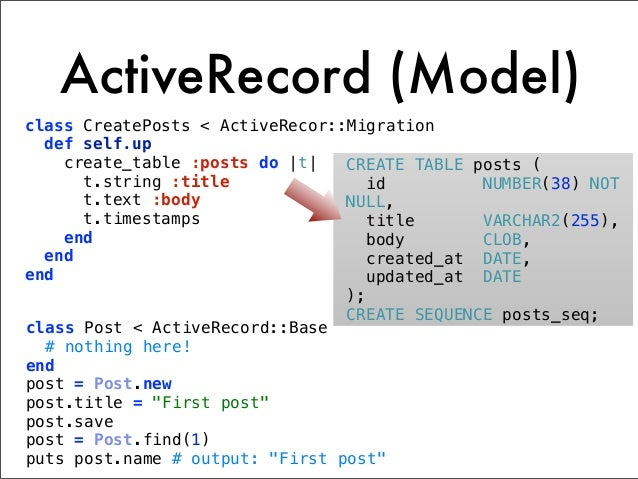 ActionControllerclass PostsController < ApplicationController  # GET /posts  def index    @posts = Post.all  end # GET /po...
