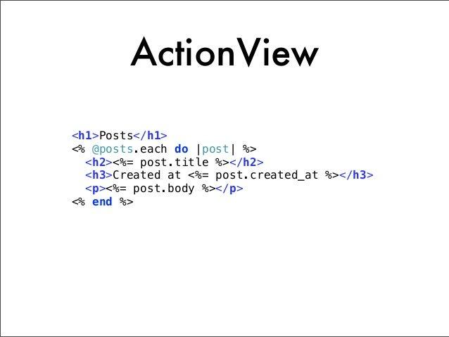 JRuby deployment   <insert app server here>                          Java app sever                        Application WAR...