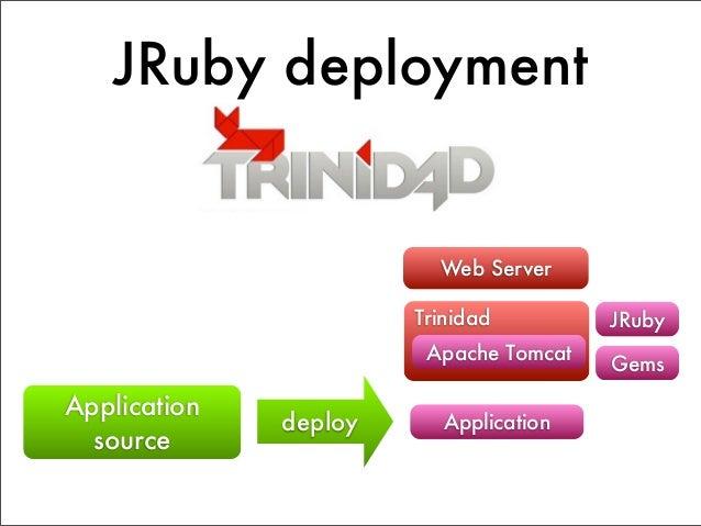 JRuby deployment