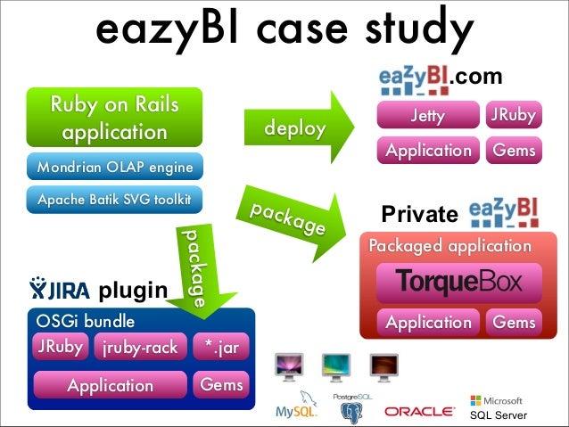JRuby 1.7 and Java 7    invokedynamic