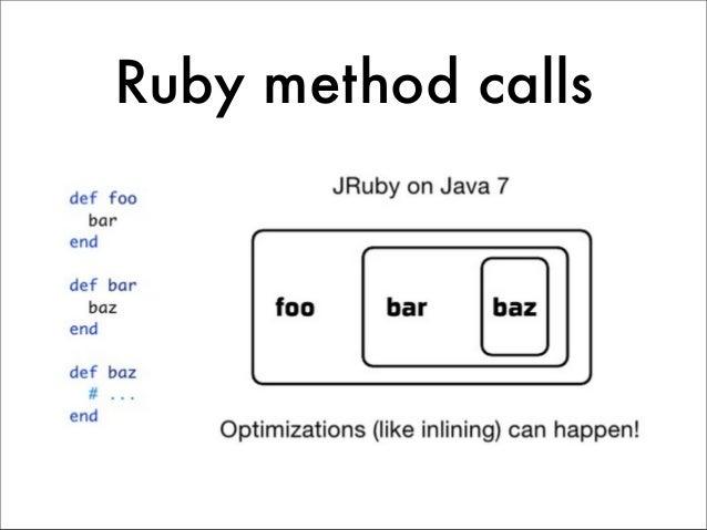 JRuby performance          improvements                       JRuby/Java 6                      JRuby/Java 7              ...