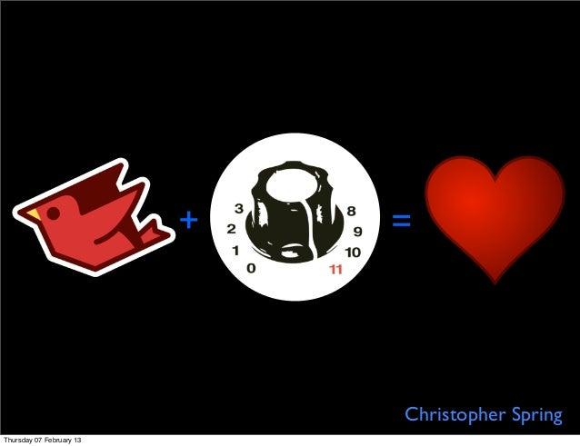 +   =                              Christopher SpringThursday 07 February 13