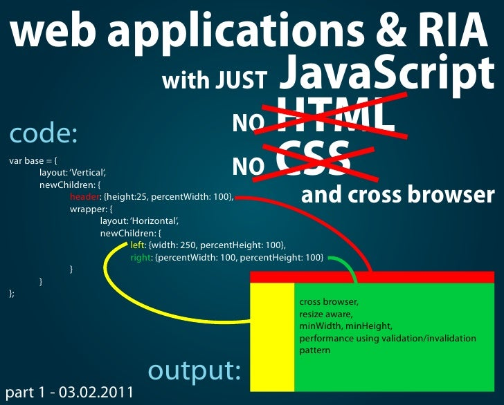 web applications & RIA      with JUST JavaScriptcode:       NO HTMLvar base = {            NO CSS       layout: 'Vertical'...