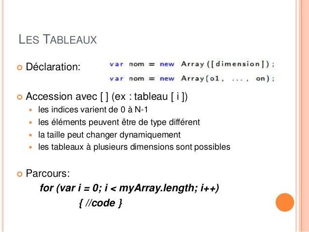 Initiation Au Javascript