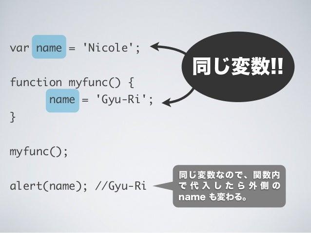 var name = 'Nicole'; function myfunc() { name = 'Gyu-Ri'; } myfunc(); alert(name); //Gyu-Ri 同じ変数!! 同じ変数なので、関数内 で 代 入 し た ら...