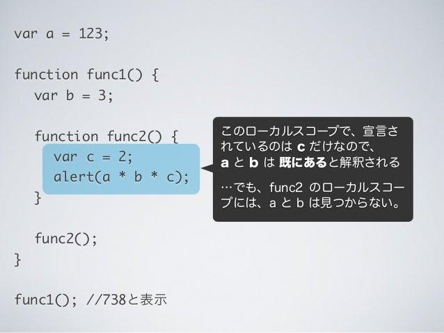 このローカルスコープで、宣言さ れているのは c だけなので、 a と b は 既にあると解釈される …でも、func2 のローカルスコー プには、a と b は見つからない。 var a = 123; function func1() { ...