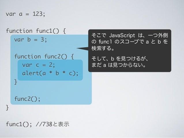 var a = 123; function func1() {  var b = 3;  function func2() {   var c = 2;   alert(a * b * c);  }  func2(); } fu...