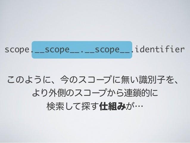 このように、今のスコープに無い識別子を、 より外側のスコープから連鎖的に 検索して探す仕組みが… scope.__scope__.__scope__.identifier