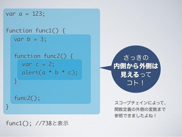 スコープチェインによって、 関数定義の外側の変数まで 参照できましたよね! さっきの 内側から外側は 見えるって コト! var a = 123; function func1() {  var b = 3;  function func2...