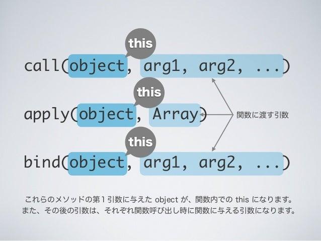 関数に渡す引数 call(object, arg1, arg2, ...) apply(object, Array) bind(object, arg1, arg2, ...) これらのメソッドの第1引数に与えた object が、関数内での ...