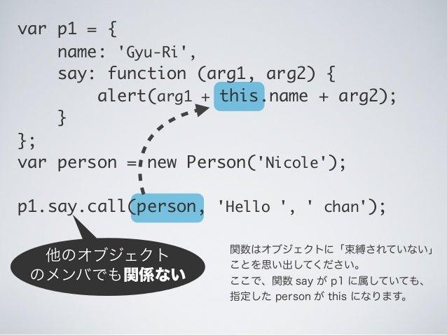 他のオブジェクト のメンバでも関係ない 関数はオブジェクトに「束縛されていない」 ことを思い出してください。 ここで、関数 say が p1 に属していても、 指定した person が this になります。 var p1 = { name:...