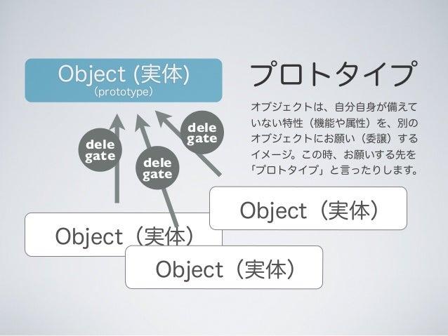 Object (実体) (prototype) プロトタイプ オブジェクトは、自分自身が備えて いない特性(機能や属性)を、別の オブジェクトにお願い(委譲)する イメージ。この時、お願いする先を 「プロトタイプ」と言ったりします。 Objec...