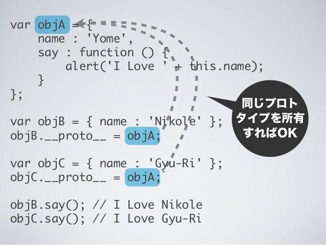 同じプロト タイプを所有 すればOK var objA = { name : 'Yome', say : function () { alert('I Love ' + this.name); } }; var objB = { name : ...
