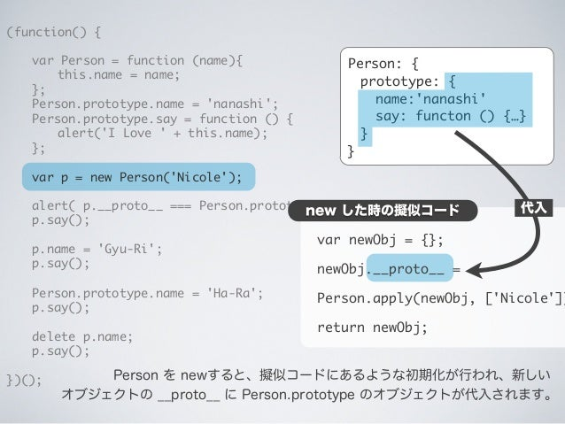 (function() {  var Person = function (name){   this.name = name;  };  Person.prototype.name = 'nanashi';  Person.pro...