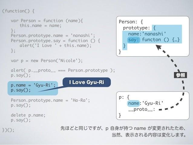 p: { name:'Gyu-Ri' __proto__: } (function() {  var Person = function (name){   this.name = name;  };  Person.prototyp...