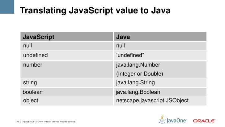 Translating JavaScript value to Java      JavaScript                                                            Java      ...