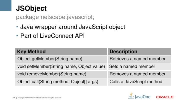 JSObject     package netscape.javascript;     • Java wrapper around JavaScript object     • Part of LiveConnect API     Ke...