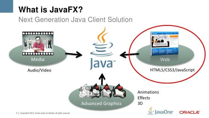 What is JavaFX?    Next Generation Java Client Solution                  Media                                            ...