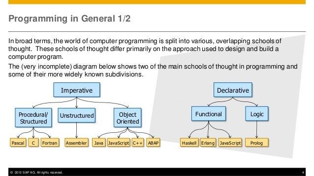 Javascript Logic Diagram Wiring Diagram