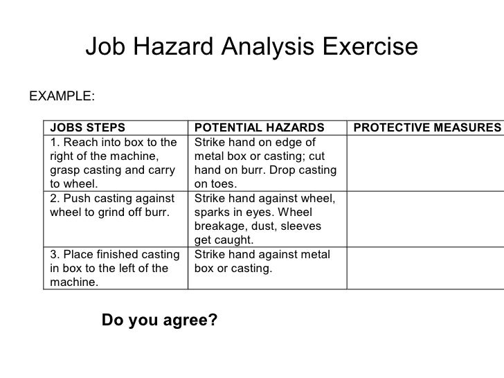 job safety analysis examples