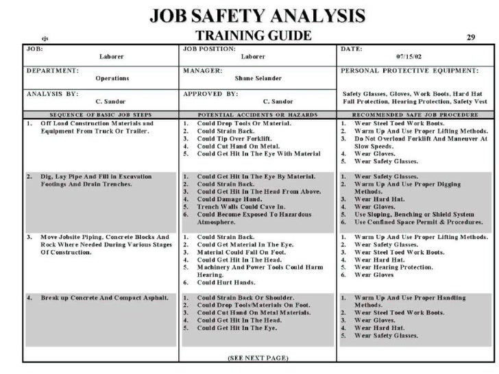 osha risk assessment template - jsa form osha