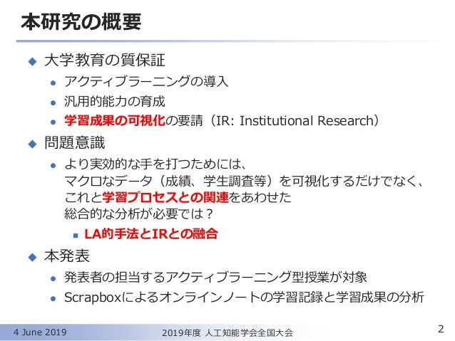 Scrapboxを用いたオンラインノートの学習記録と学習成果の分析 Slide 2