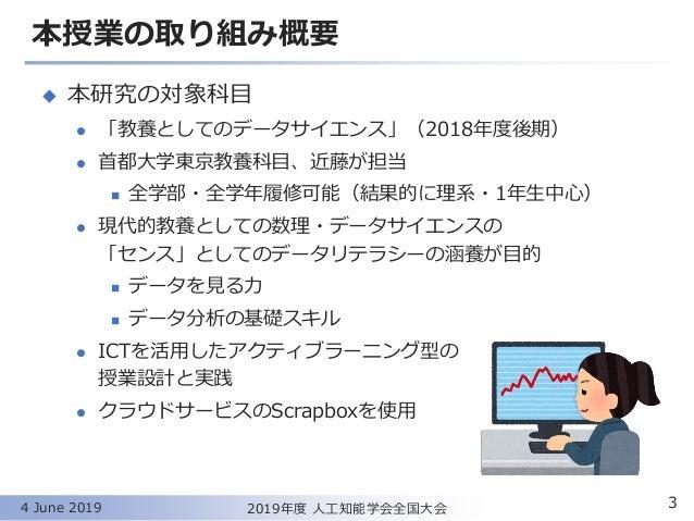 Scrapboxを用いたオンラインノートの学習記録と学習成果の分析 Slide 3