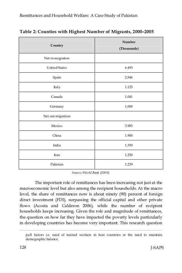 the role of remittances in pakistan economy economics essay Impact of foreign remittances on economic growth and poverty reduction in pakistan 2389 words | 10 pages introduction: remittances typically refer to transfers of money by foreign workers to their home countries.
