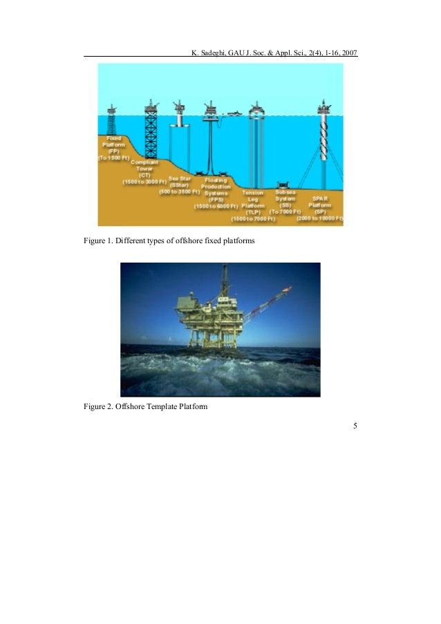 K. Sadeghi, GAU J. Soc. & Appl. Sci., 2(4), 1-16, 2007 5 Figure 1. Different types of offshore fixed platforms Figure 2. O...