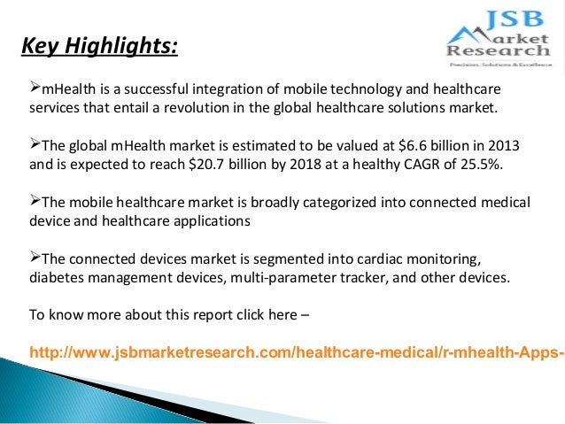 Global mHealth Market will reach USD 1043 Billion by 2022: Zion Market Research