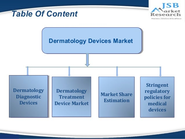 Dermatology Devices Images - Reverse Search