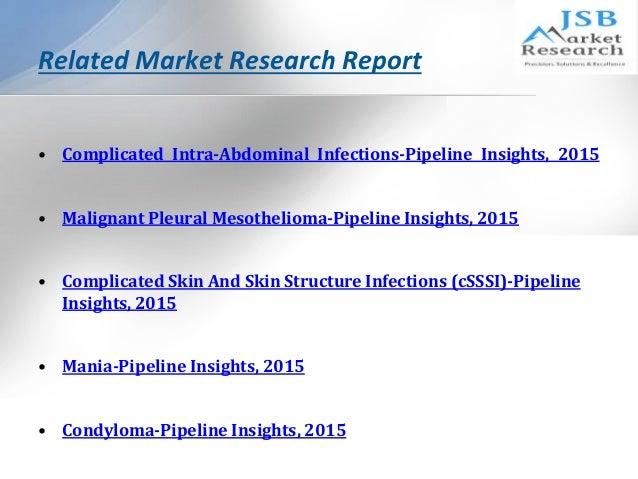Heart Attack Diagnostics Market Worth $14 Billion By 2024: Grand View Research, Inc.
