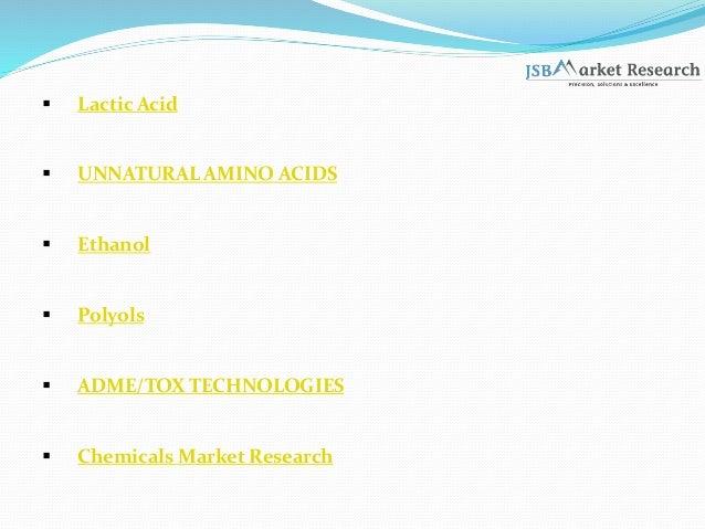 Jsb market research green polyol