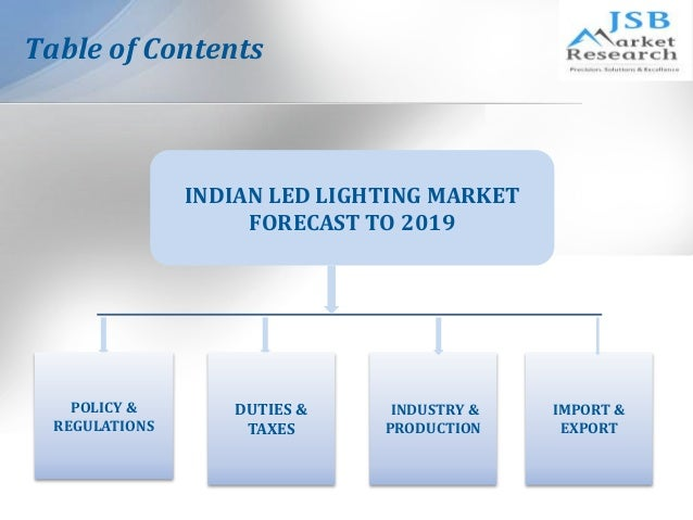 indian led lighting market forecast to 2019 pdf download