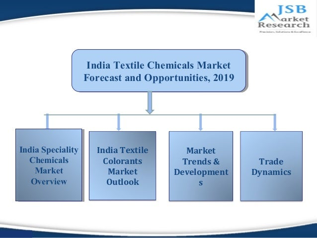 global textile chemicals market 2014 to Reports overview textile chemical market overview: global textile chemical market is expected to reach $27,560 million by 2022 from $21,770 million in 2015, and, growing at a cagr of 34% from 2016 to 2022the report encompasses textile chemicals market analysis in terms of product type and applications.
