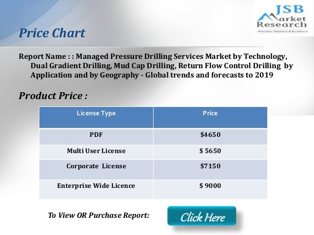 the market and technology pressures of Pressure sensor market report is segmented by technology (capacitive, piezoresistive, electromagnetic) and industry (electronics, automotive, healthcare.