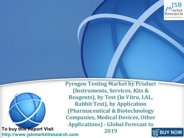 global test market app