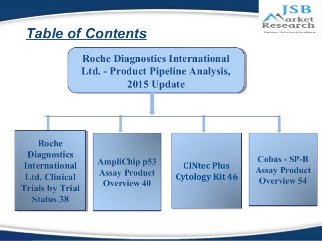 Taksheel Solutions Limited IPO Analysis