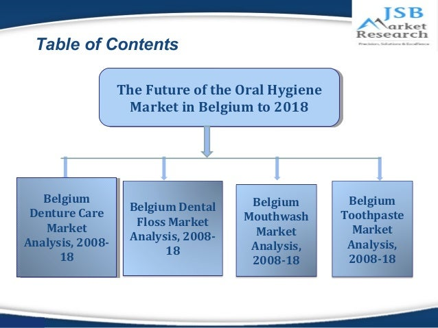 breath fresheners non confectionery market in australia Philippines breath fresheners (non-confectionery) market analysis,  the future of the oral hygiene market in philippines to 2017 published: march 2014 26 .