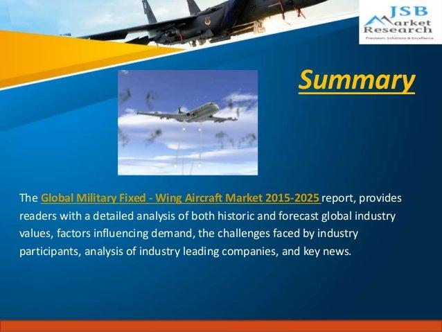 Jsb market research global military