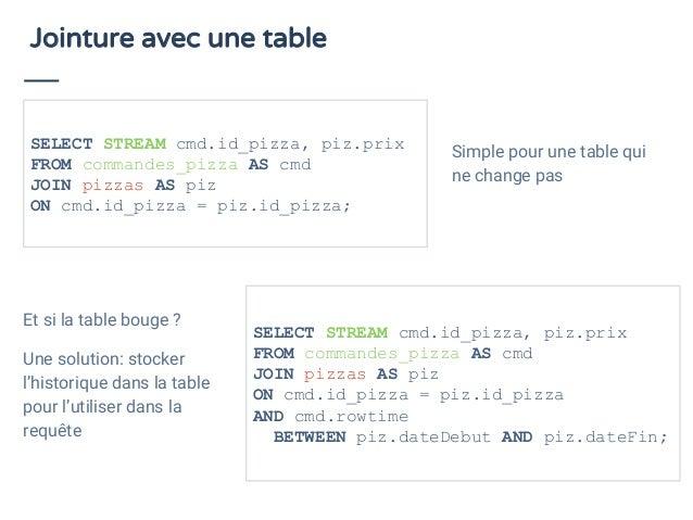 Jointure avec une table Et si la table bouge ? Une solution: stocker l'historique dans la table pour l'utiliser dans la re...