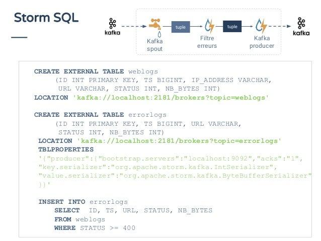 Storm SQL CREATE EXTERNAL TABLE weblogs (ID INT PRIMARY KEY, TS BIGINT, IP_ADDRESS VARCHAR, URL VARCHAR, STATUS INT, NB_BY...