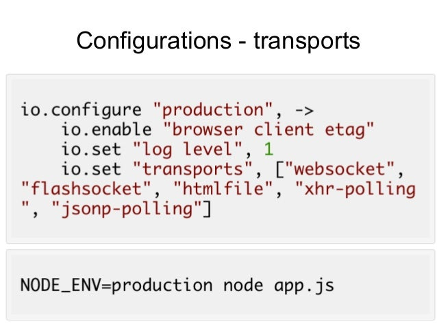 Real-time Web Application with Socket.IO, Node.js, and Redis